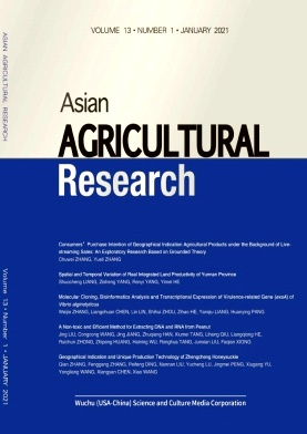 Asian Agricultural Research