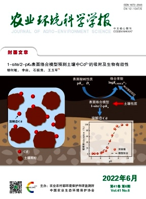Image result for J Environ Sci (China).