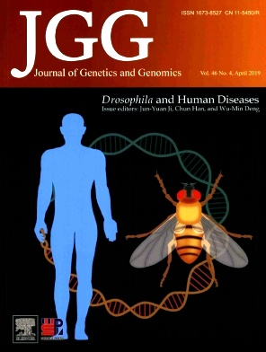 Journal of Genetics and Genomics2019年第04期