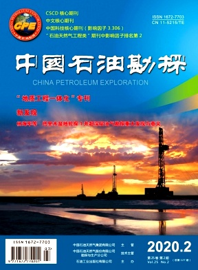 China Petroleum Exploration